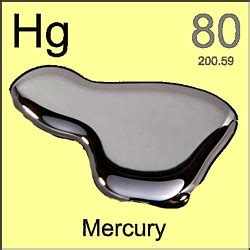 Research paper mercury element